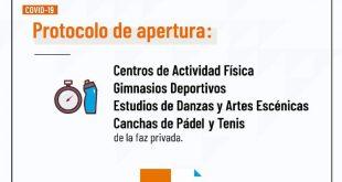 El Ministerio de Salud habilita a Gimnasios Privados, Canchas de Paddle y Tenis, Estudios de Danzas y Artes Escénicas a retomar las actividades