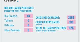 11 de Agosto: Rio Grande registra 40 nuevos casos de Covid-19